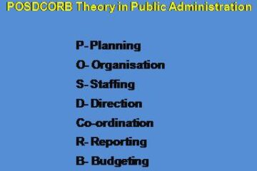 POSDCORB Theory in Public Administration